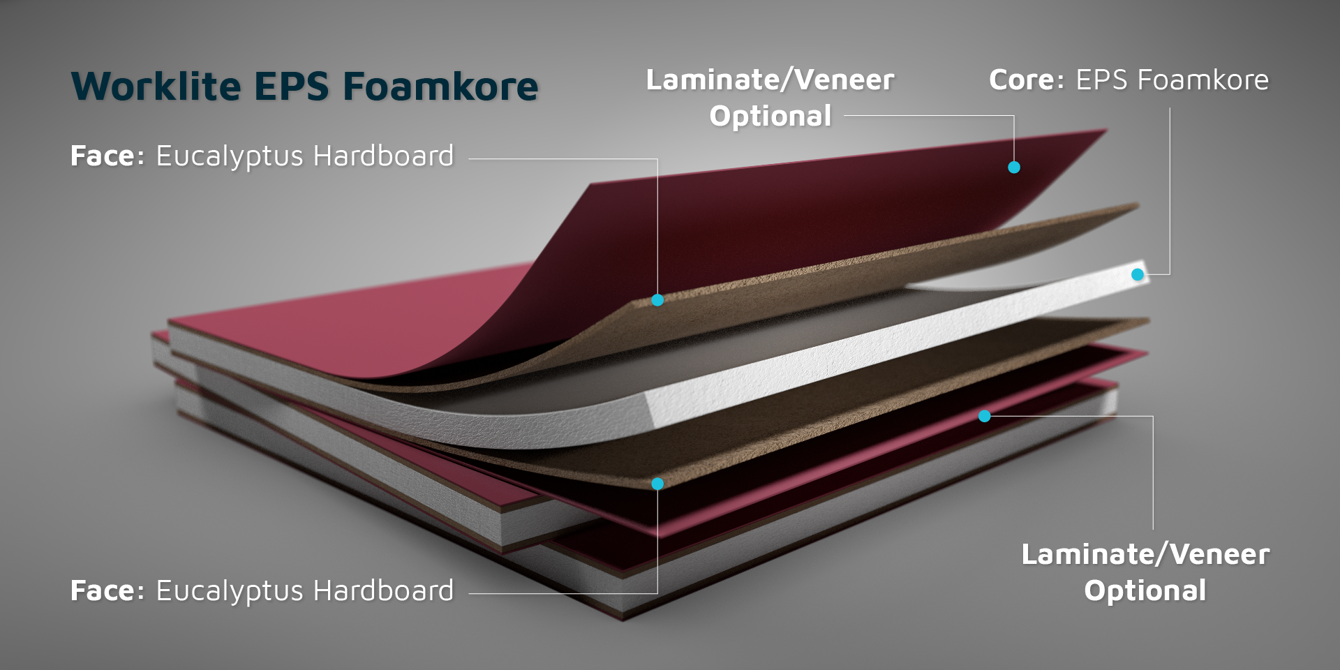 Worklite EPS Foamkore Lightweight Panel Illustration