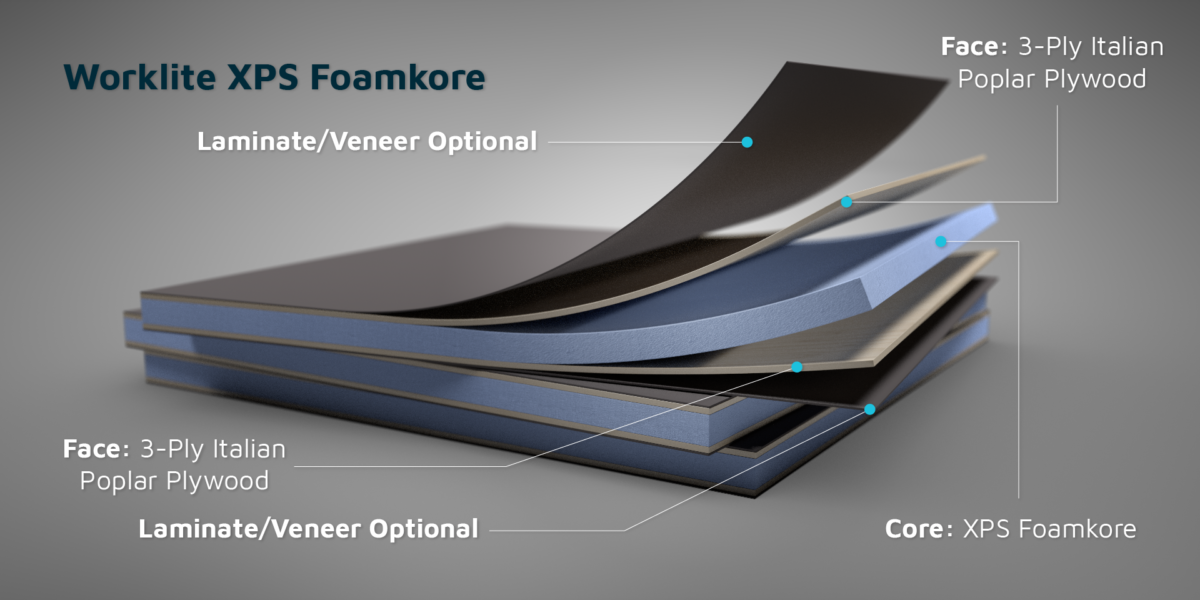 Worklite XPS Foamkore Lightweight Panel Illustration
